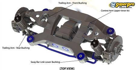 Superpro Spf Rear Upper Control Arm Inner Bushing Kit